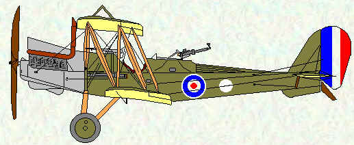 RE8 of No 69 Squadron