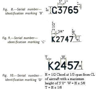 figs 8 - 10: Sizes and spacings for serial numbers